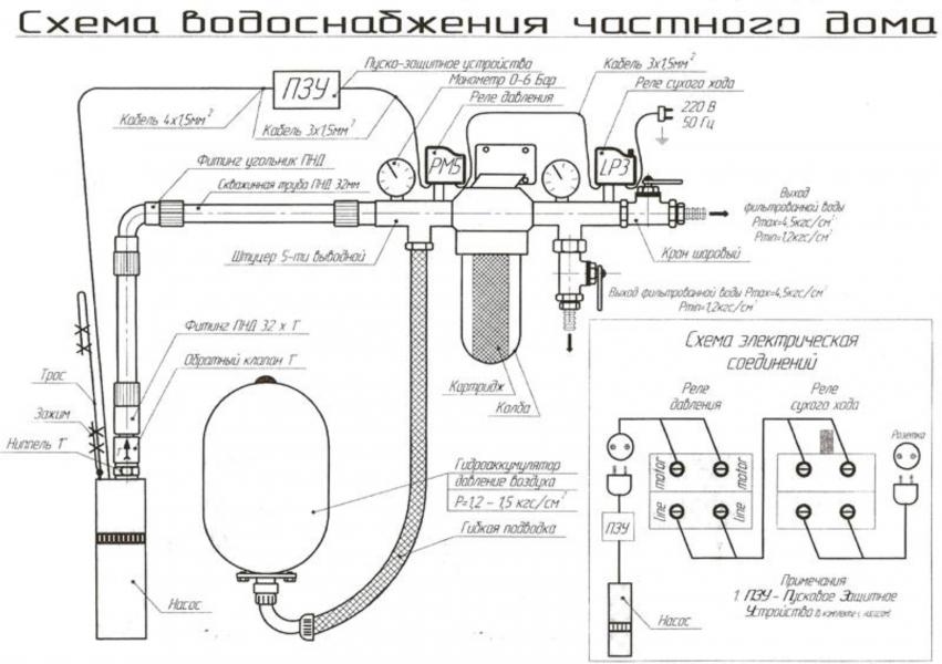 Гидроаккумулятор схема скважина