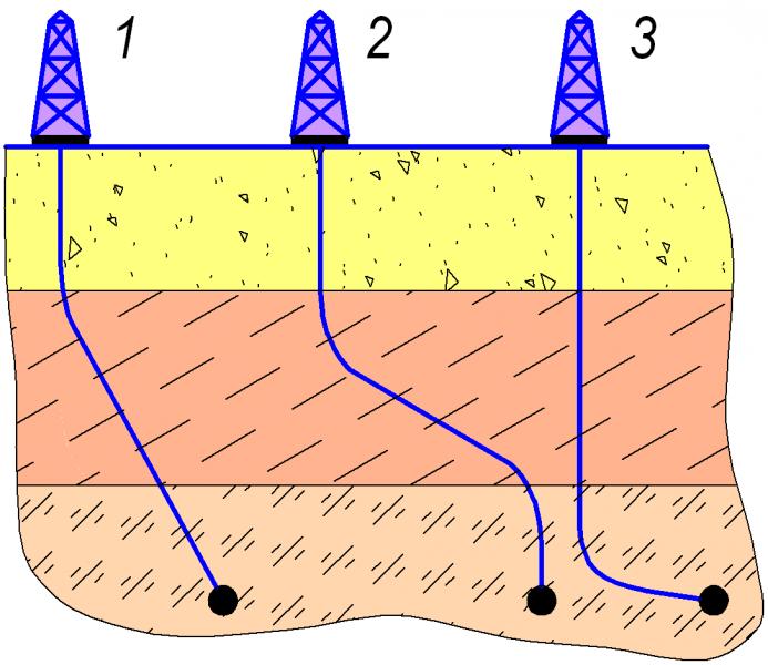 Плоско-искривленный профиль скважины