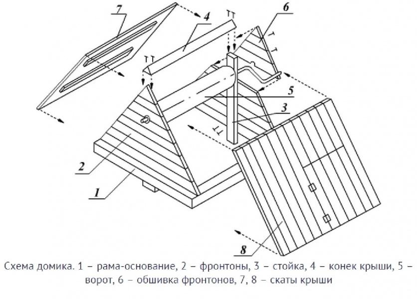 чертеж конструкции