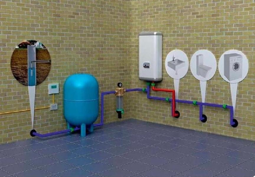 Система автоматического водоснабжения из колодца